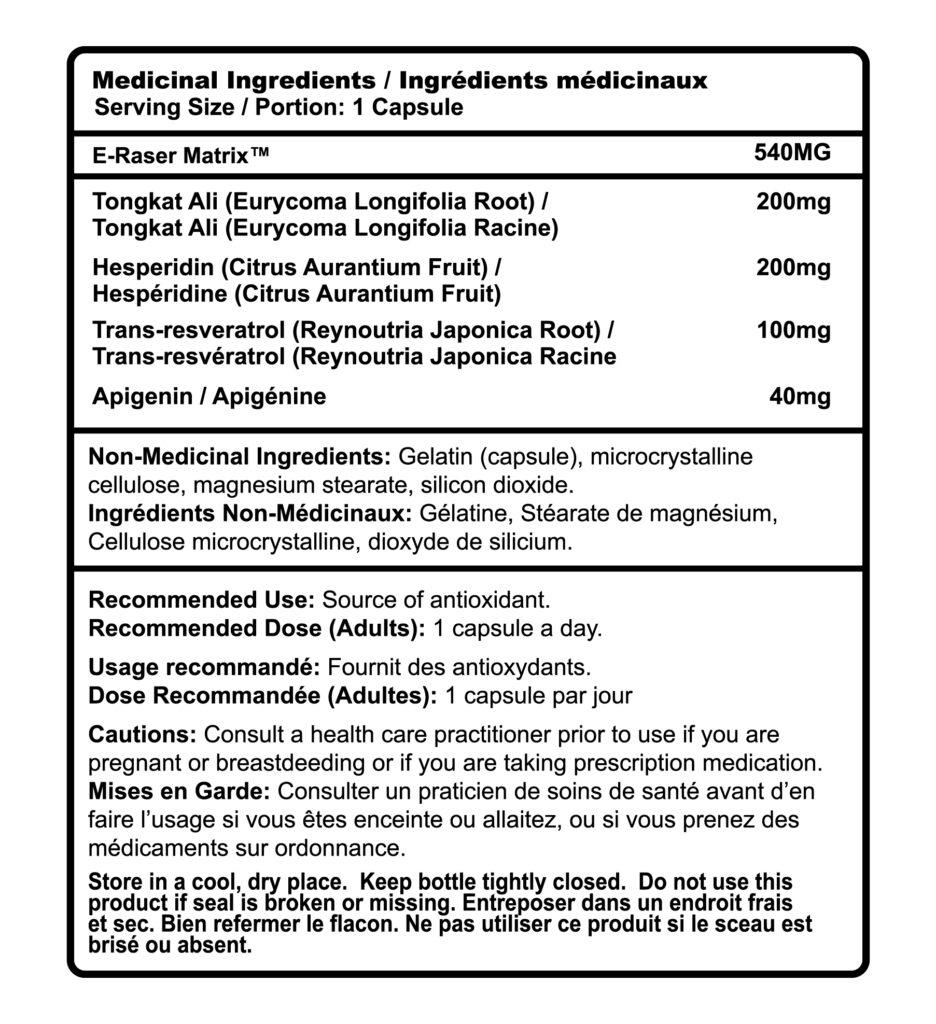 Testdex Nutrition Facts