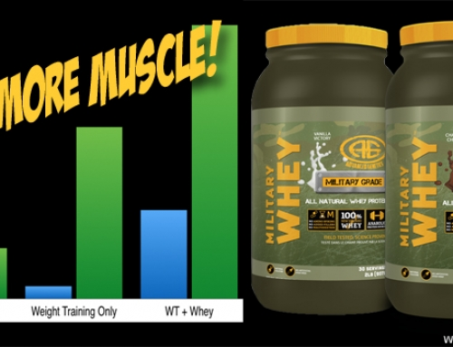 Gain 21% More Muscle Using This Whey Supplement!