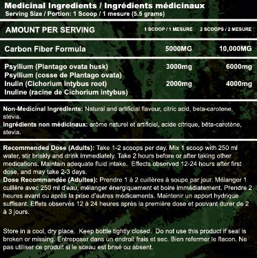 Carbon Fiber Nutrition Facts